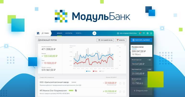 Расчетный счет в Модульбанке для ИП и ООО